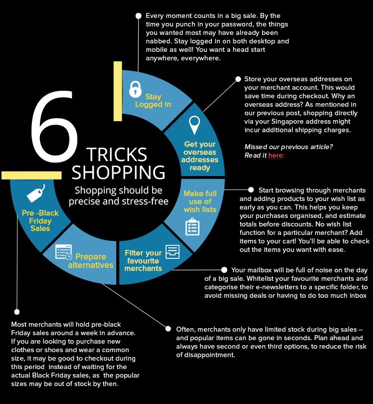 6 tricks shopping